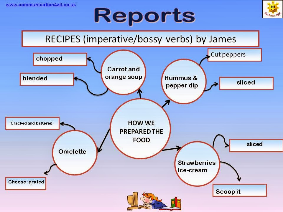 Report writing process – Social Aspects